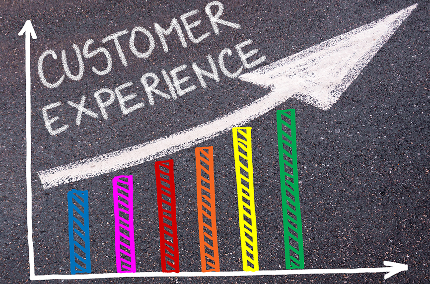 The ROI of implementing your Client Experience Strategy